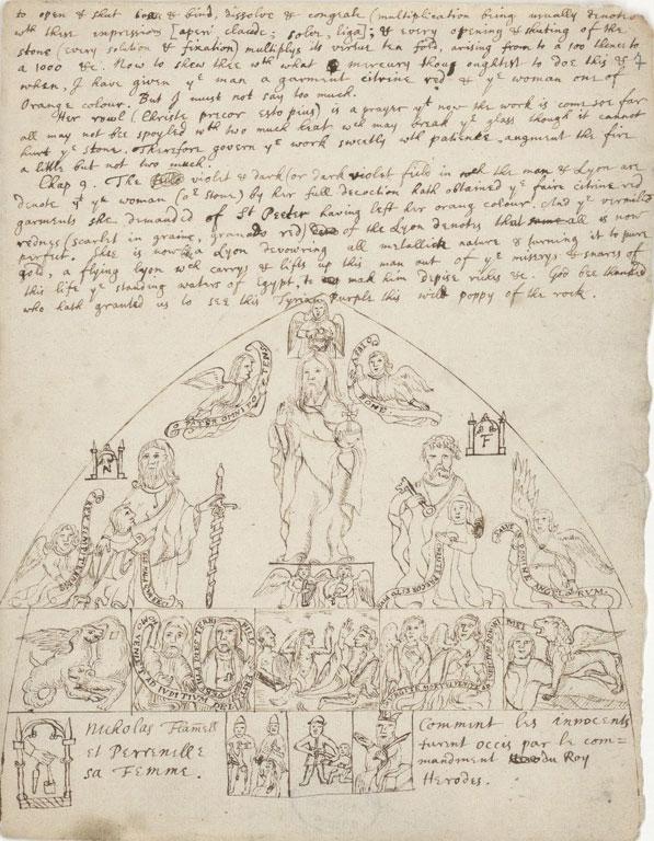 Escritos Teologicos de Newton