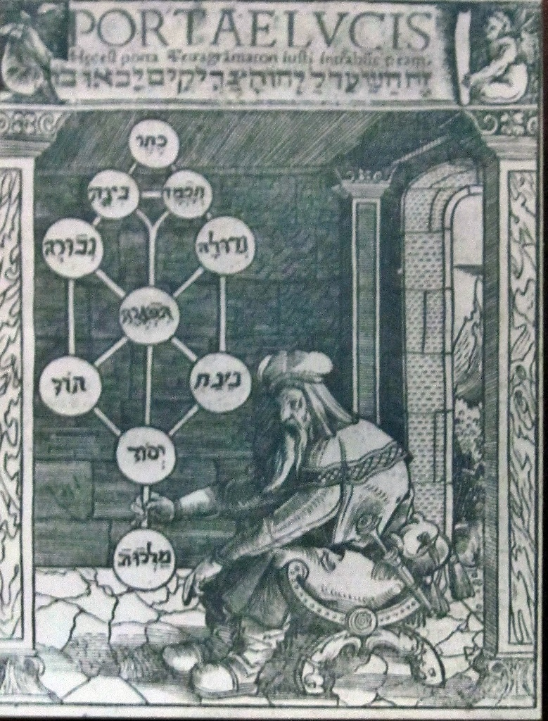 Las puertas de la luz. Traducción de Riccio al latín de la obra cabalística de Gikatilla Shaarei Ora, Augsburgo 1516